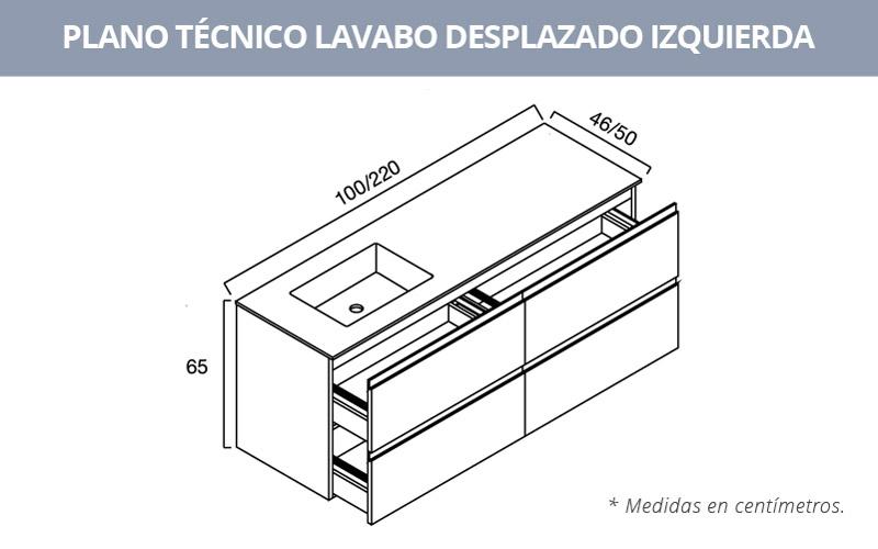 Medidas estandar de modulos de cocina gallery of - Medida encimera cocina ...